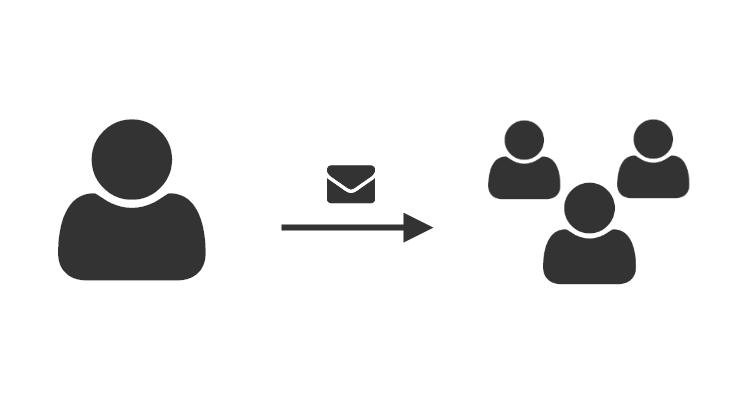 Einladungen manuell verschicken oder über Xoyondo