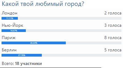 Анонимный опрос