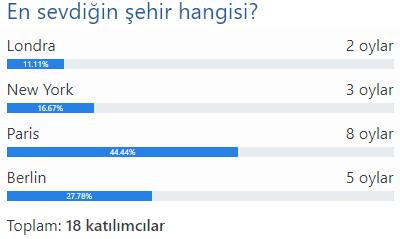 Anonim anket